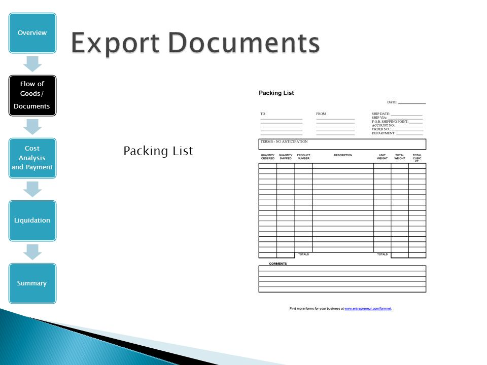 Overview Flow of Goods/ Documents Cost Analysis and Payment LiquidationSummary Packing List