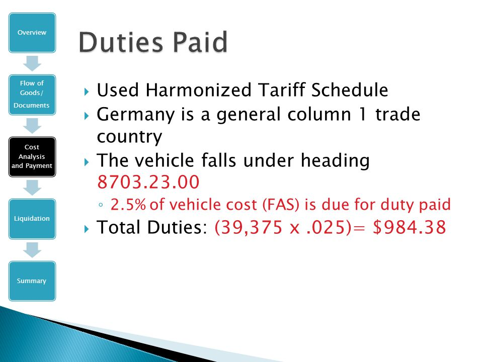  Used Harmonized Tariff Schedule  Germany is a general column 1 trade country  The vehicle falls under heading 8703.23.00 ◦ 2.5% of vehicle cost (FAS) is due for duty paid  Total Duties: (39,375 x.025)= $984.38 Overview Flow of Goods/ Documents Cost Analysis and Payment LiquidationSummary