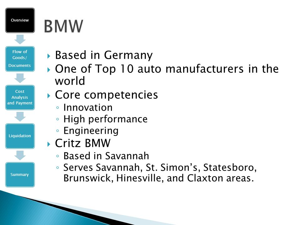  Based in Germany  One of Top 10 auto manufacturers in the world  Core competencies ◦ Innovation ◦ High performance ◦ Engineering  Critz BMW ◦ Based in Savannah ◦ Serves Savannah, St.