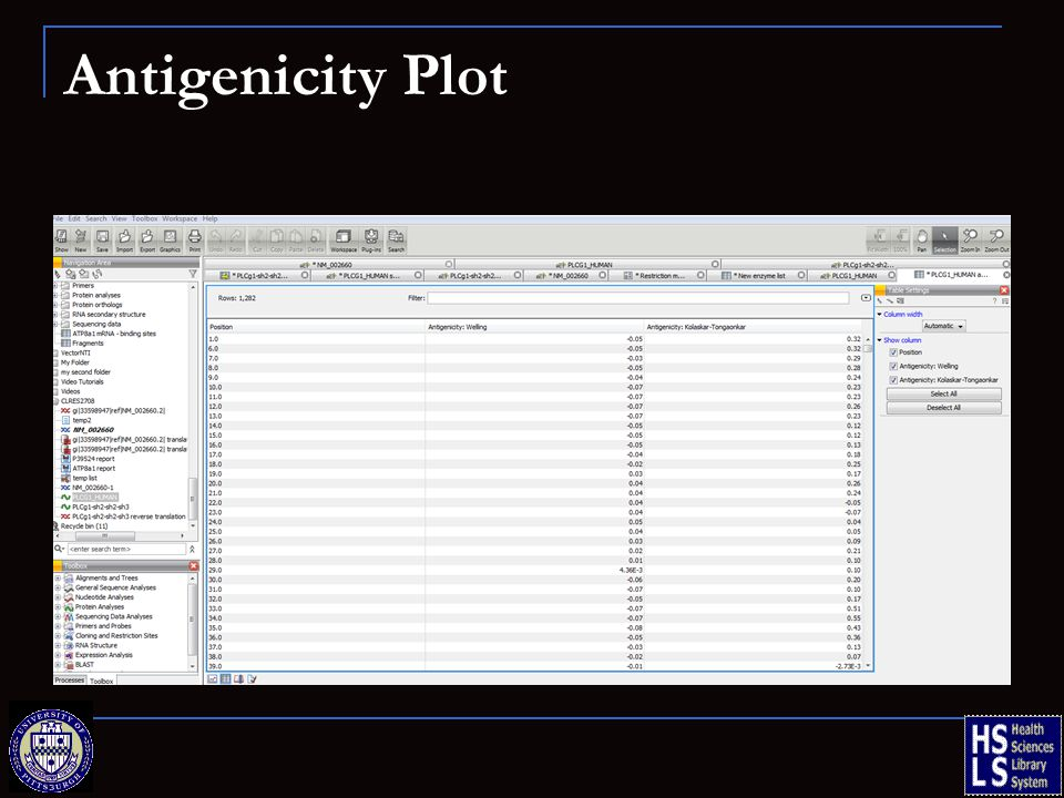 Antigenicity Plot