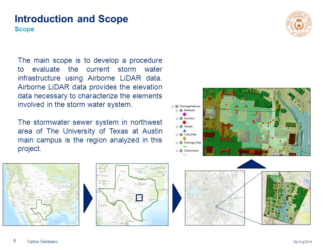 Spring 2014 5 Carlos Galdeano Introduction and Scope Scope The main scope is to develop a procedure to evaluate the current storm water infrastructure using Airborne LiDAR data.