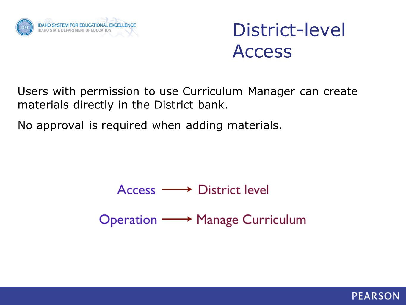 District-level Access Users with permission to use Curriculum Manager can create materials directly in the District bank.