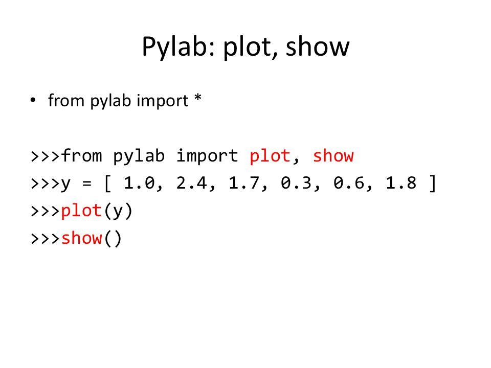 Pylab: plot, show from pylab import * >>>from pylab import plot, show >>>y = [ 1.0, 2.4, 1.7, 0.3, 0.6, 1.8 ] >>>plot(y) >>>show()
