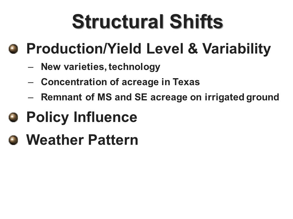 Production/Yield Level & Variability –New varieties, technology –Concentration of acreage in Texas –Remnant of MS and SE acreage on irrigated ground Policy Influence Weather Pattern Structural Shifts