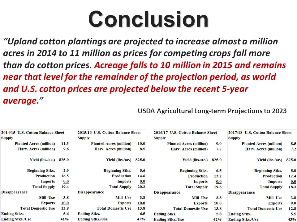 Conclusion Upland cotton plantings are projected to increase almost a million acres in 2014 to 11 million as prices for competing crops fall more than do cotton prices.