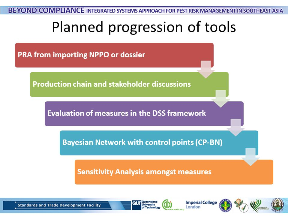 Planned progression of tools PRA from importing NPPO or dossierProduction chain and stakeholder discussionsEvaluation of measures in the DSS framework