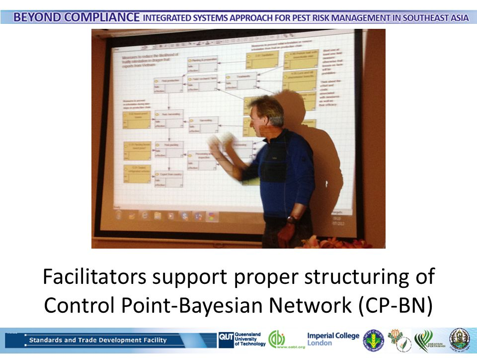 Facilitators support proper structuring of Control Point-Bayesian Network (CP-BN)