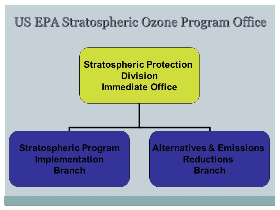 US EPA Stratospheric Ozone Program Office Stratospheric Protection Division Immediate Office Stratospheric Program Implementation Branch Alternatives & Emissions Reductions Branch