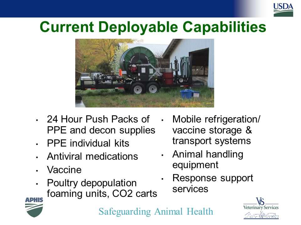 Safeguarding Animal Health Current Deployable Capabilities 24 Hour Push Packs of PPE and decon supplies PPE individual kits Antiviral medications Vaccine Poultry depopulation foaming units, CO2 carts Mobile refrigeration/ vaccine storage & transport systems Animal handling equipment Response support services