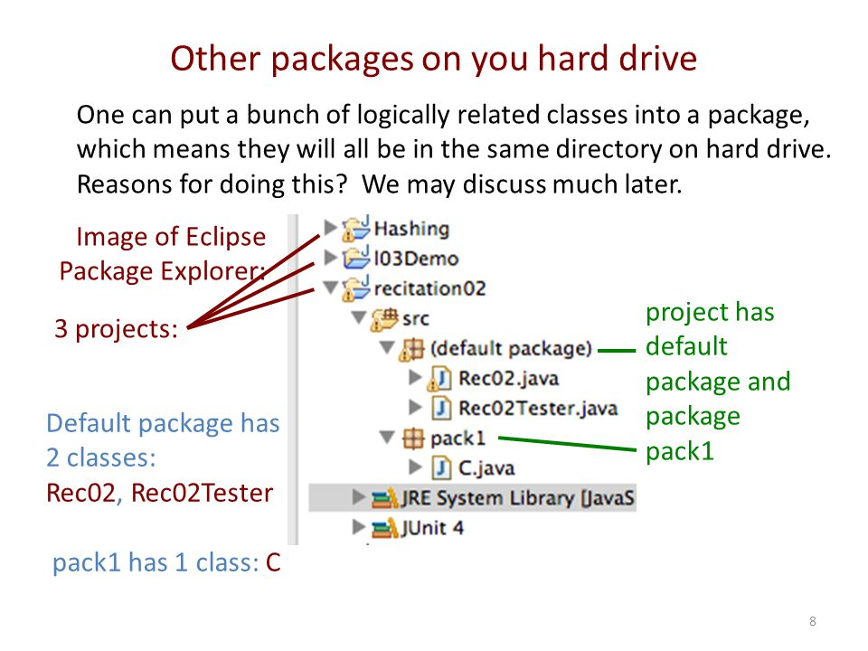 Other packages on you hard drive One can put a bunch of logically related classes into a package, which means they will all be in the same directory on hard drive.