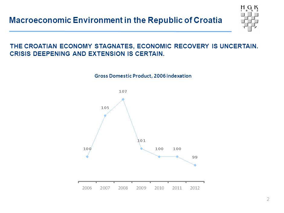 Macroeconomic Environment in the Republic of Croatia 2 THE CROATIAN ECONOMY STAGNATES, ECONOMIC RECOVERY IS UNCERTAIN.