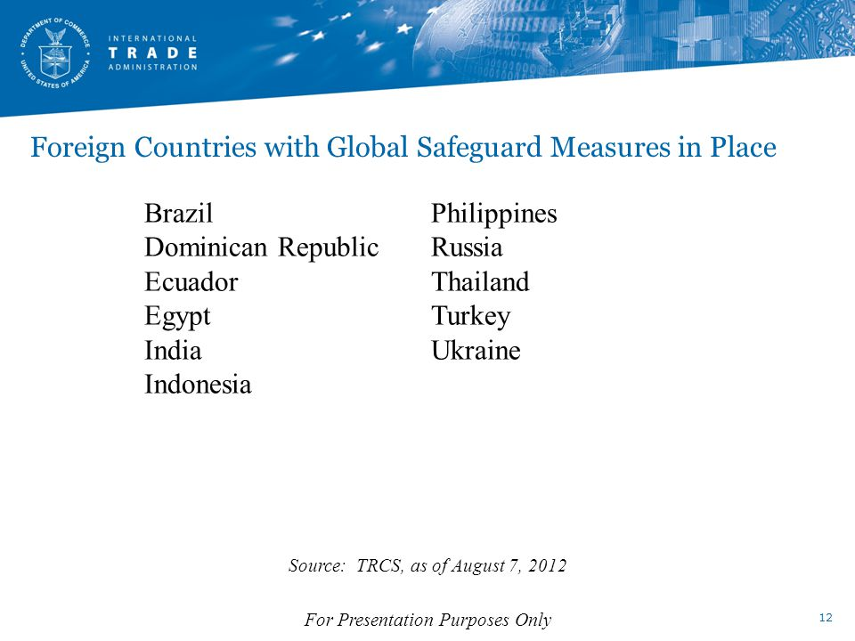 12 Source: TRCS, as of August 7, 2012 For Presentation Purposes Only Foreign Countries with Global Safeguard Measures in Place Brazil Dominican Republic Ecuador Egypt India Indonesia Philippines Russia Thailand Turkey Ukraine