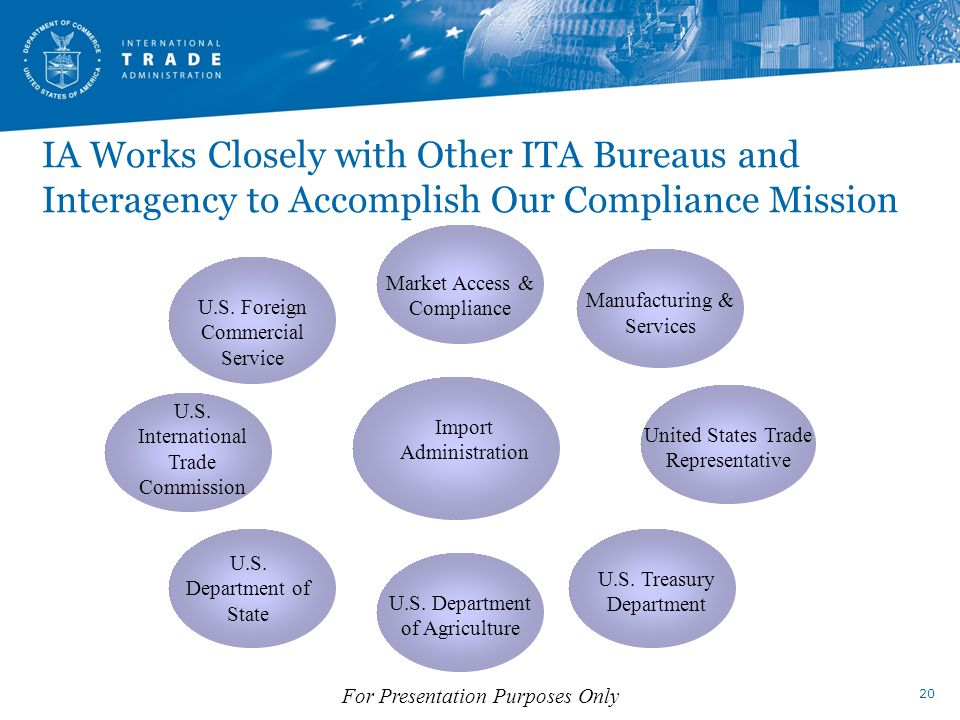Manufacturing & Services Market Access & Compliance U.S.