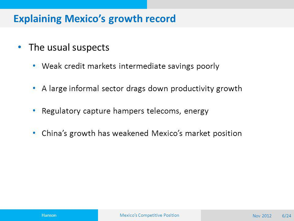 Explaining Mexico's growth record The usual suspects Weak credit markets intermediate savings poorly A large informal sector drags down productivity g