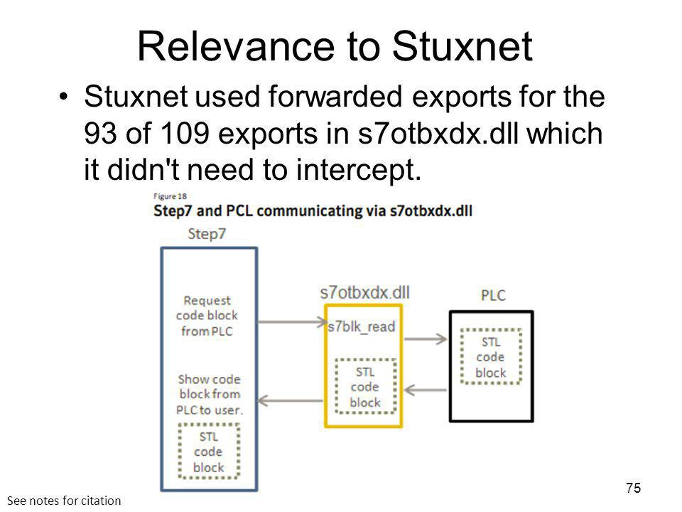 Relevance to Stuxnet Stuxnet used forwarded exports for the 93 of 109 exports in s7otbxdx.dll which it didn t need to intercept.