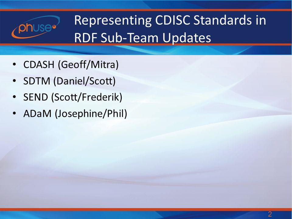 Representing CDISC Standards in RDF Sub-Team Updates CDASH (Geoff/Mitra) SDTM (Daniel/Scott) SEND (Scott/Frederik) ADaM (Josephine/Phil) 2