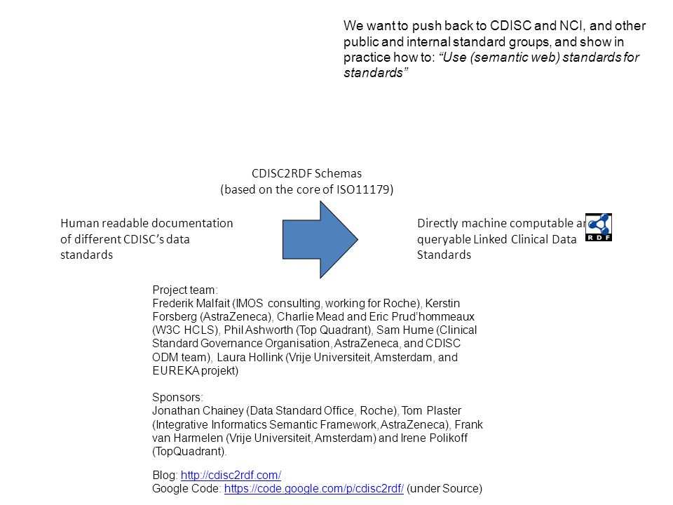 CDISC2RDF Human readable documentation of different CDISC's data standards CDISC2RDF Schemas (based on the core of ISO11179) Directly machine computable and queryable Linked Clinical Data Standards We want to push back to CDISC and NCI, and other public and internal standard groups, and show in practice how to: Use (semantic web) standards for standards Project team: Frederik Malfait (IMOS consulting, working for Roche), Kerstin Forsberg (AstraZeneca), Charlie Mead and Eric Prud'hommeaux (W3C HCLS), Phil Ashworth (Top Quadrant), Sam Hume (Clinical Standard Governance Organisation, AstraZeneca, and CDISC ODM team), Laura Hollink (Vrije Universiteit, Amsterdam, and EUREKA projekt) Sponsors: Jonathan Chainey (Data Standard Office, Roche), Tom Plaster (Integrative Informatics Semantic Framework, AstraZeneca), Frank van Harmelen (Vrije Universiteit, Amsterdam) and Irene Polikoff (TopQuadrant).