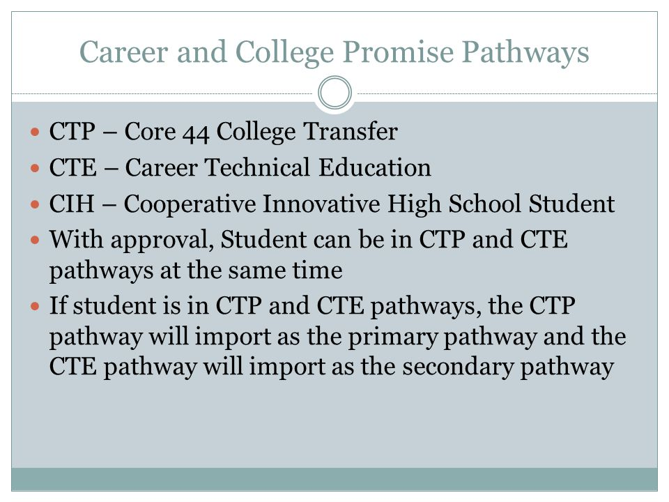 Career and College Promise Pathways CTP – Core 44 College Transfer CTE – Career Technical Education CIH – Cooperative Innovative High School Student W