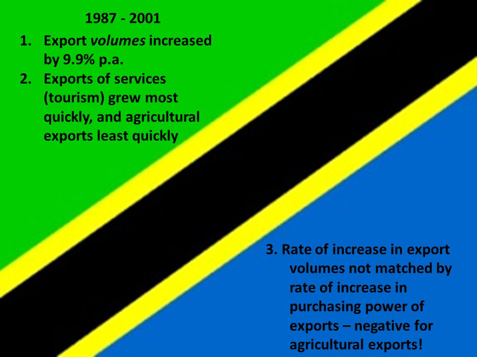 1987 - 2001 1.Export volumes increased by 9.9% p.a. 2.Exports of services (tourism) grew most quickly, and agricultural exports least quickly 3. Rate