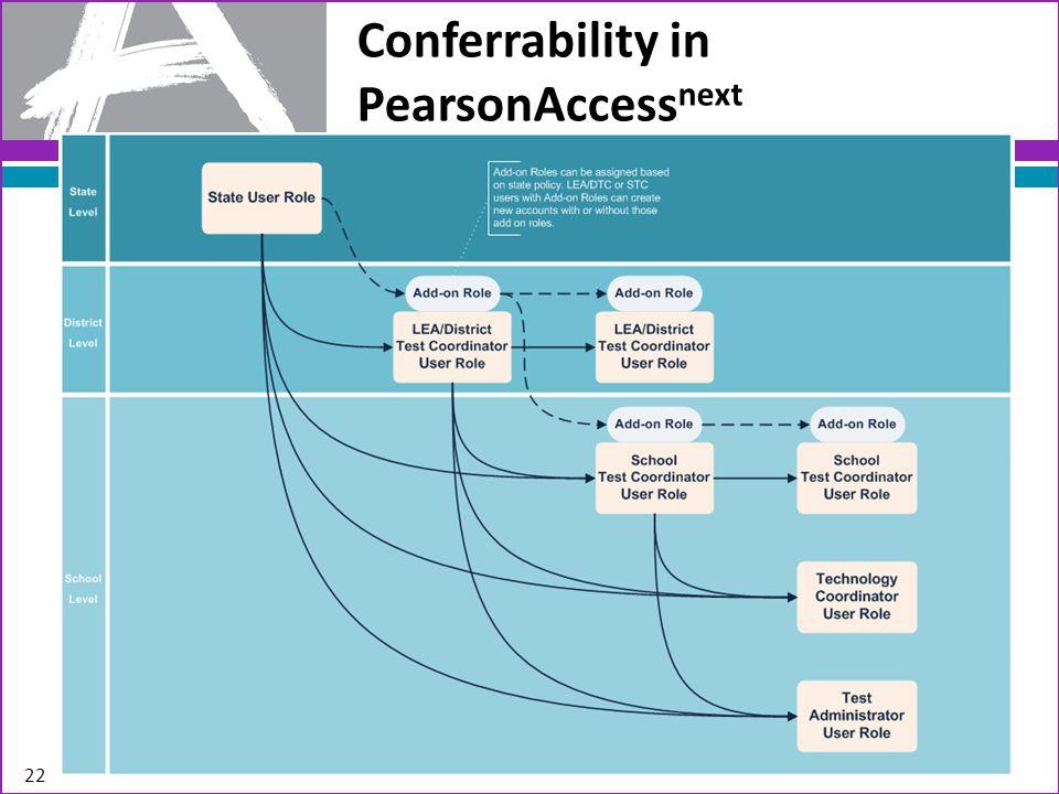 Conferrability in PearsonAccess next 22