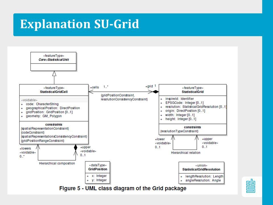 Explanation SU-Grid 6