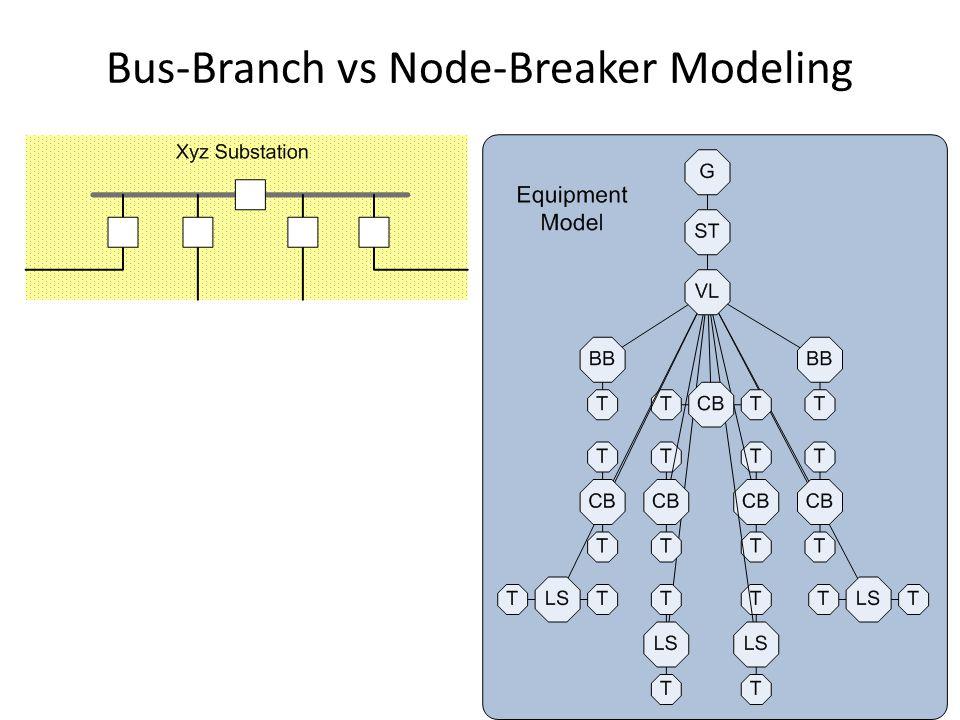 Bus-Branch vs Node-Breaker Modeling