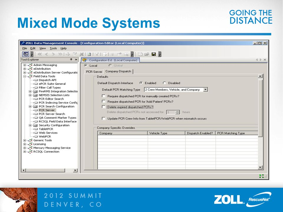 Mixed Mode Systems