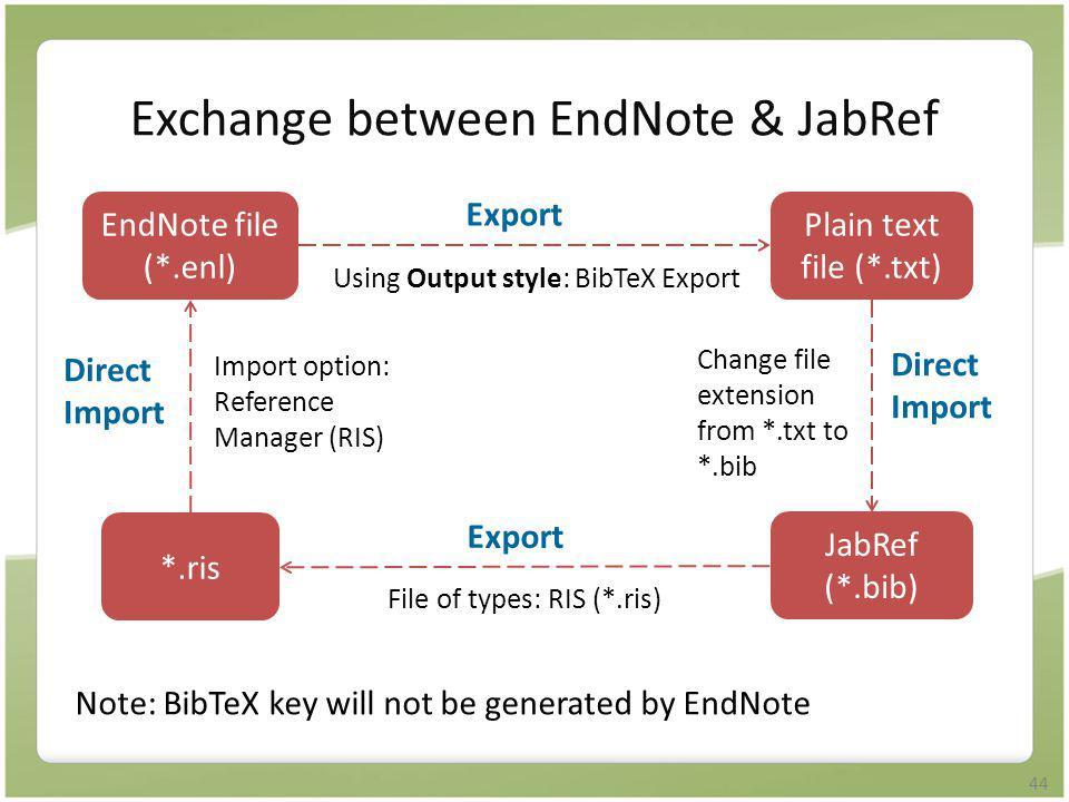 44 Exchange between EndNote & JabRef EndNote file (*.enl) JabRef (*.bib) Plain text file (*.txt) Export Using Output style: BibTeX Export Direct Impor