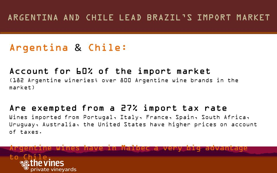 ARGENTINA AND CHILE LEAD BRAZIL'S IMPORT MARKET Argentina & Chile: Account for 60% of the import market (182 Argentine wineries; over 800 Argentine wi