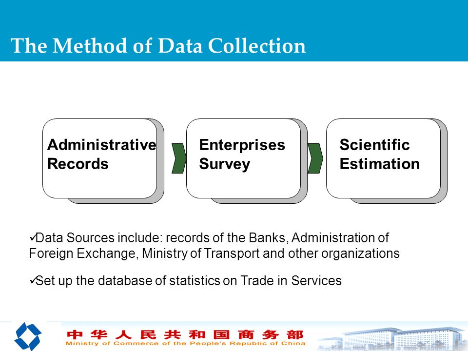 Data Publishment Publish the data yearly on the import and export in services and on FATS, presence of natural persons statistics