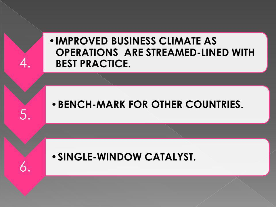 4. IMPROVED BUSINESS CLIMATE AS OPERATIONS ARE STREAMED-LINED WITH BEST PRACTICE. 5. BENCH-MARK FOR OTHER COUNTRIES. 6. SINGLE-WINDOW CATALYST.