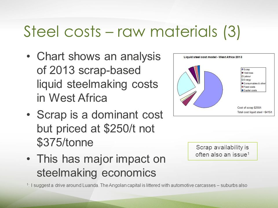 Steel costs – raw materials (3) Chart shows an analysis of 2013 scrap-based liquid steelmaking costs in West Africa Scrap is a dominant cost but priced at $250/t not $375/tonne This has major impact on steelmaking economics Scrap availability is often also an issue 1 1 : I suggest a drive around Luanda.