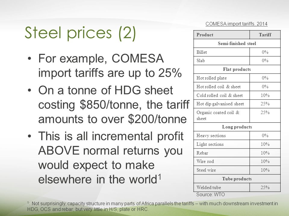 Steel prices (2) For example, COMESA import tariffs are up to 25% On a tonne of HDG sheet costing $850/tonne, the tariff amounts to over $200/tonne This is all incremental profit ABOVE normal returns you would expect to make elsewhere in the world 1 ProductTariff Semi-finished steel Billet0% Slab0% Flat products Hot rolled plate0% Hot rolled coil & sheet0% Cold rolled coil & sheet10% Hot dip galvanised sheet25% Organic coated coil & sheet 25% Long products Heavy sections0% Light sections10% Rebar10% Wire rod10% Steel wire10% Tube products Welded tube25% Source: WTO COMESA import tariffs, 2014 1 : Not surprisingly, capacity structure in many parts of Africa parallels the tariffs – with much downstream investment in HDG, OCS and rebar; but very little in H/S, plate or HRC.