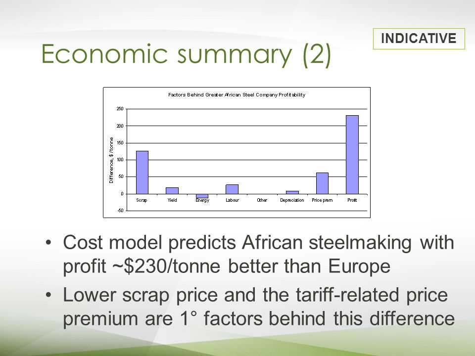 Economic summary (2) Cost model predicts African steelmaking with profit ~$230/tonne better than Europe Lower scrap price and the tariff-related price premium are 1° factors behind this difference INDICATIVE