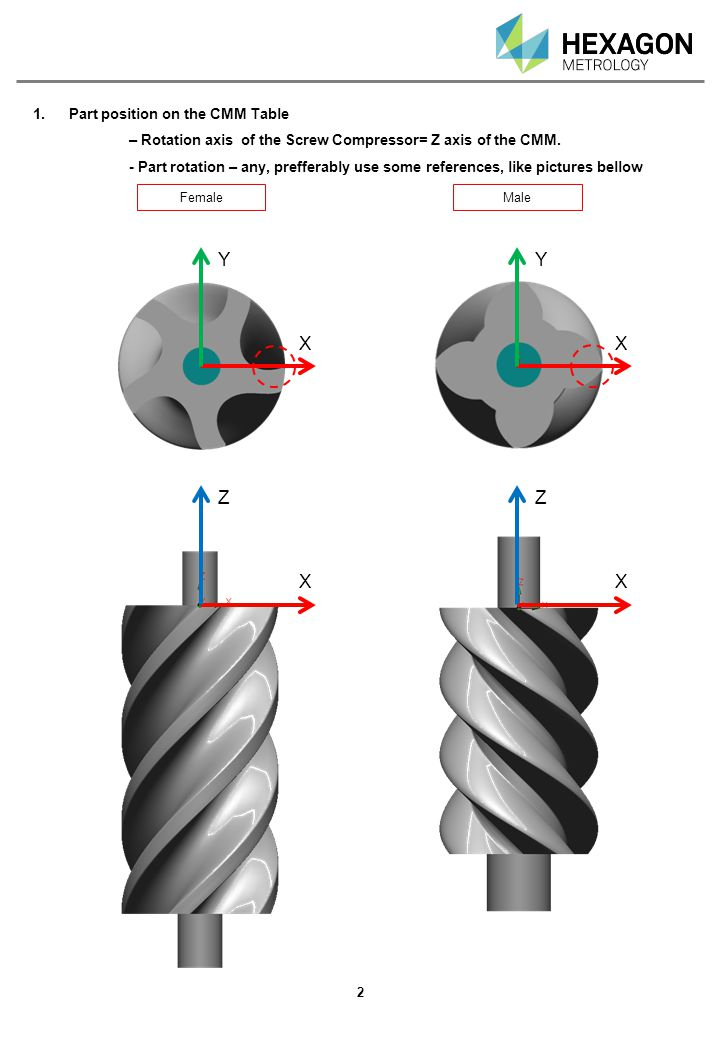 1.Part position on the CMM Table – Rotation axis of the Screw Compressor= Z axis of the CMM. - Part rotation – any, prefferably use some references, l