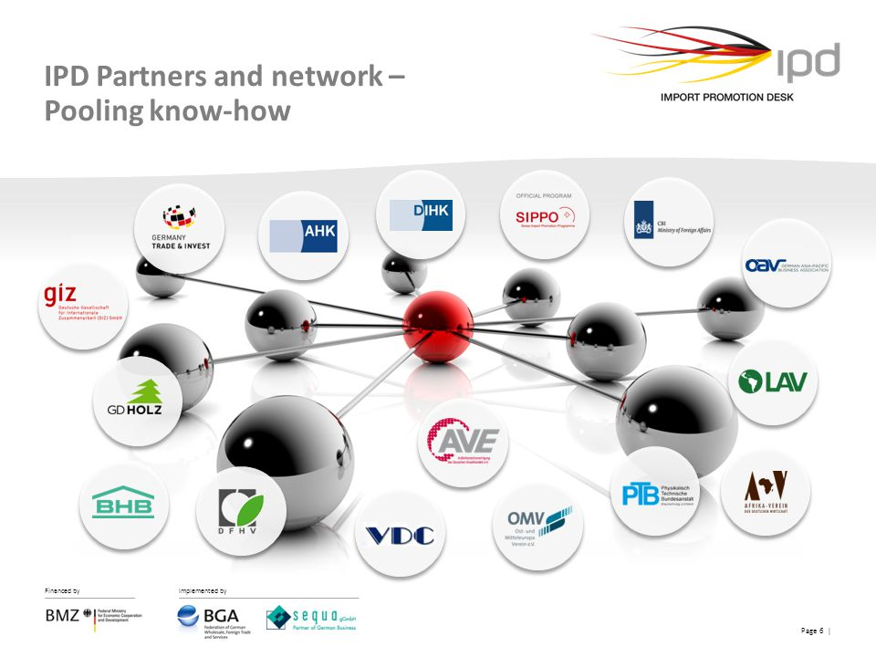 Financed by Implemented by Page 6 | IPD Partners and network – Pooling know-how