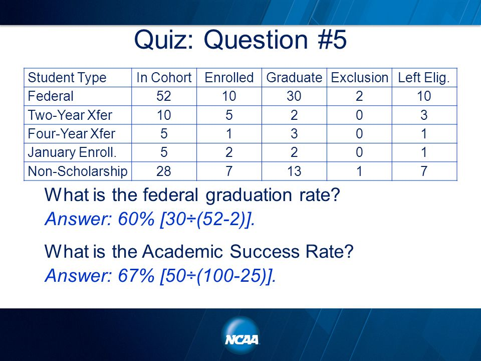 Quiz: Question #5 What is the federal graduation rate.