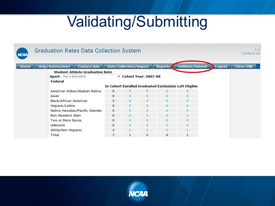 Validating/Submitting