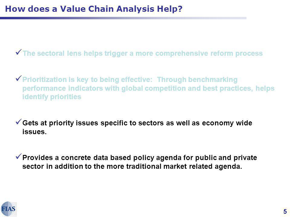 5 How does a Value Chain Analysis Help.
