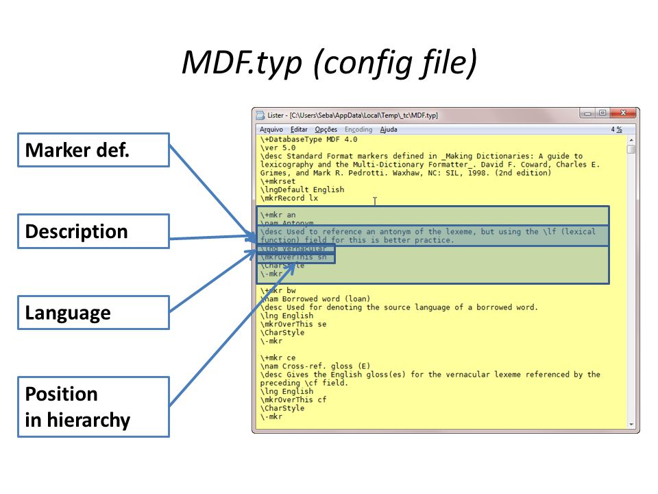 Marker def. Description Language Position in hierarchy MDF.typ (config file)