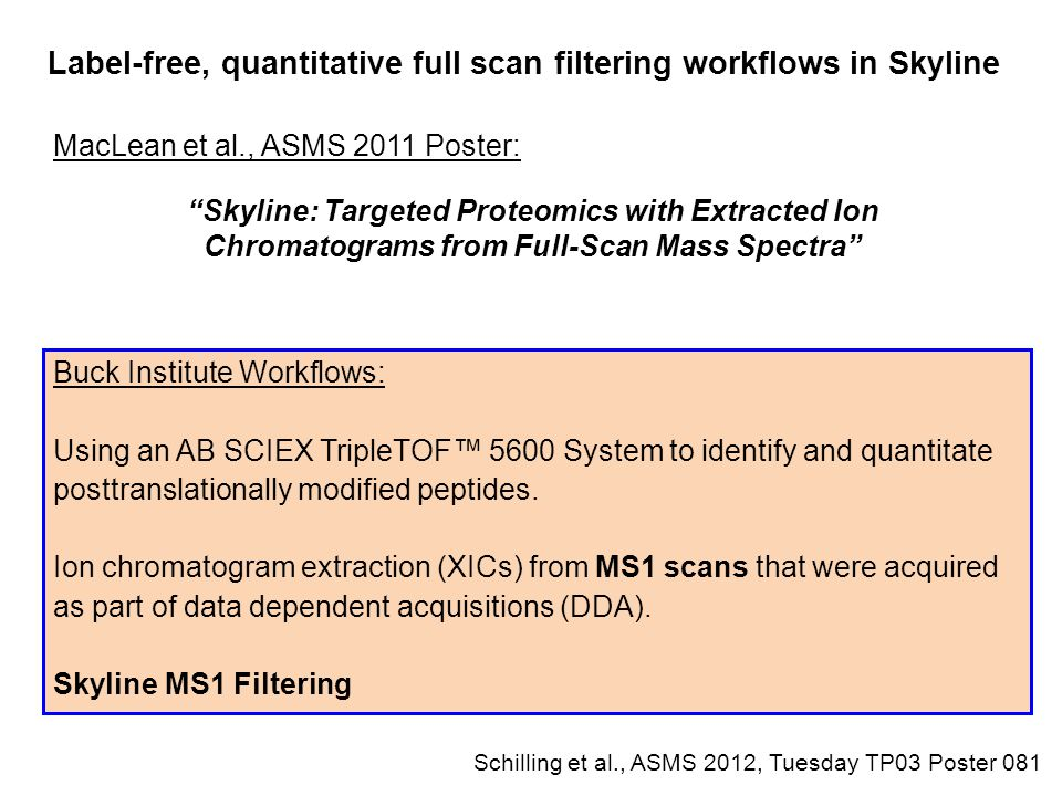 Label-free, quantitative full scan filtering workflows in Skyline Buck Institute Workflows: Using an AB SCIEX TripleTOF™ 5600 System to identify and quantitate posttranslationally modified peptides.