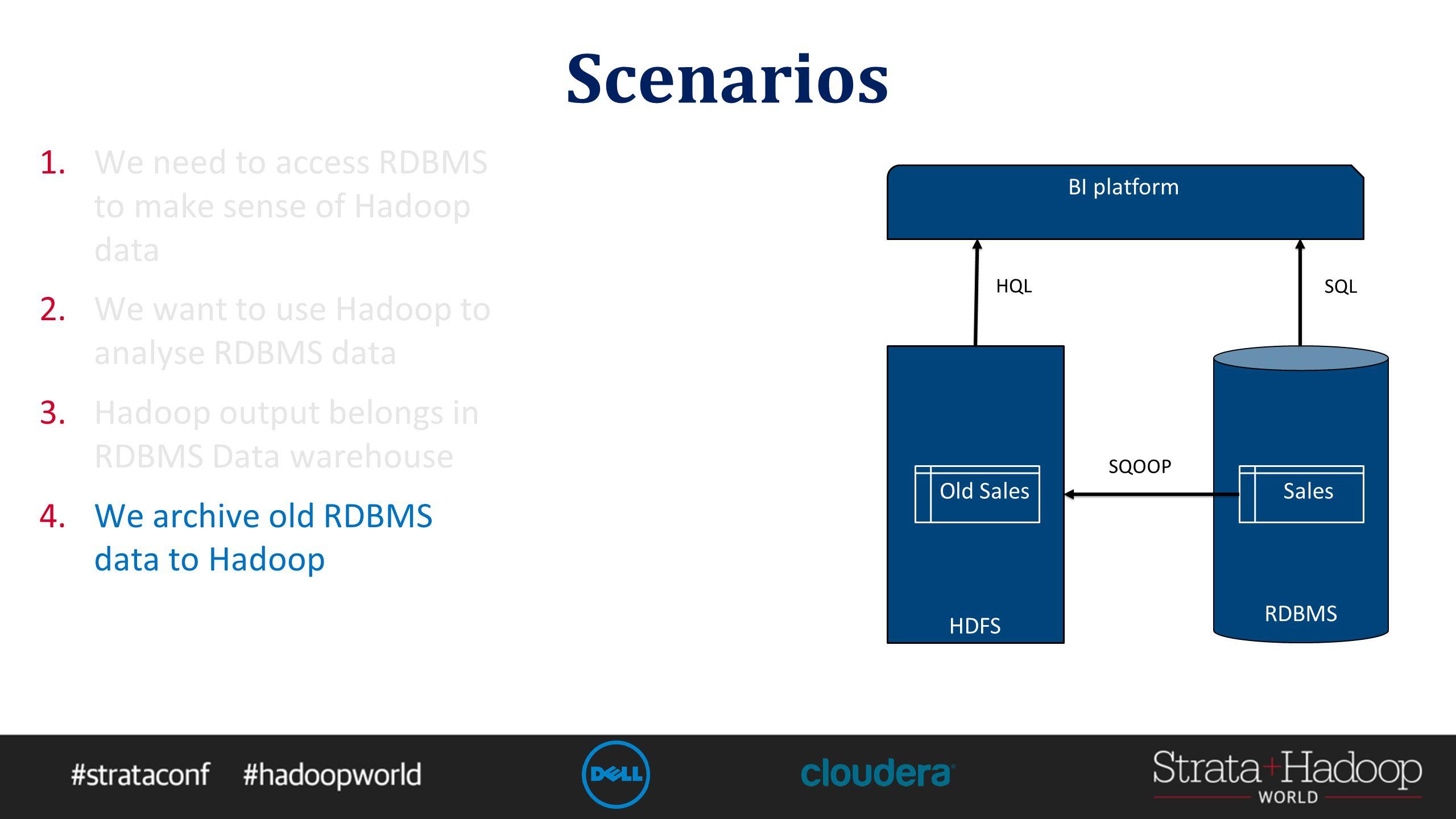 Scenarios 1.We need to access RDBMS to make sense of Hadoop data 2.We want to use Hadoop to analyse RDBMS data 3.Hadoop output belongs in RDBMS Data warehouse 4.We archive old RDBMS data to Hadoop HDFS BI platform RDBMS Sales SQOOP HQL Old Sales SQL