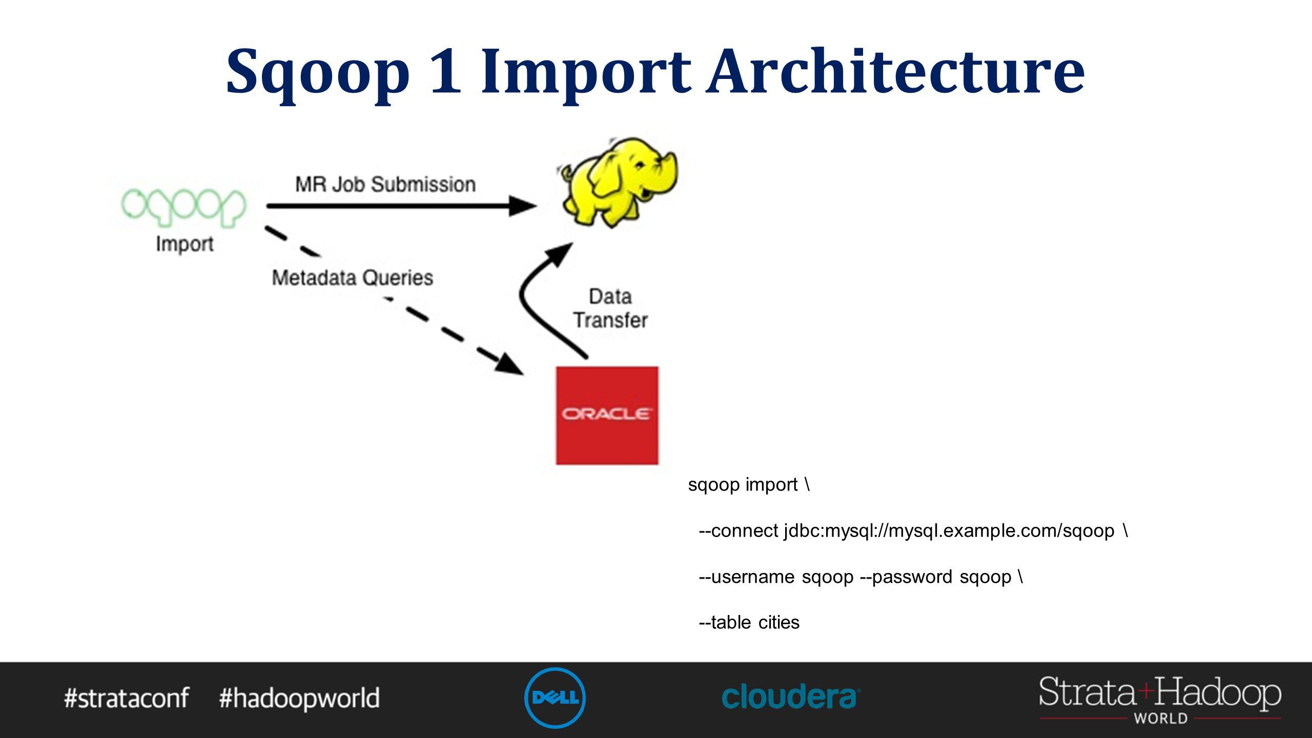 Sqoop 1 Import Architecture sqoop import \ --connect jdbc:mysql://mysql.example.com/sqoop \ --username sqoop --password sqoop \ --table cities