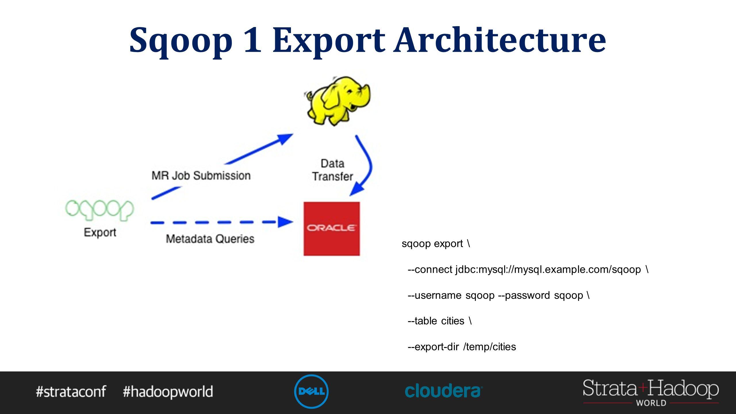 Sqoop 1 Export Architecture sqoop export \ --connect jdbc:mysql://mysql.example.com/sqoop \ --username sqoop --password sqoop \ --table cities \ --export-dir /temp/cities