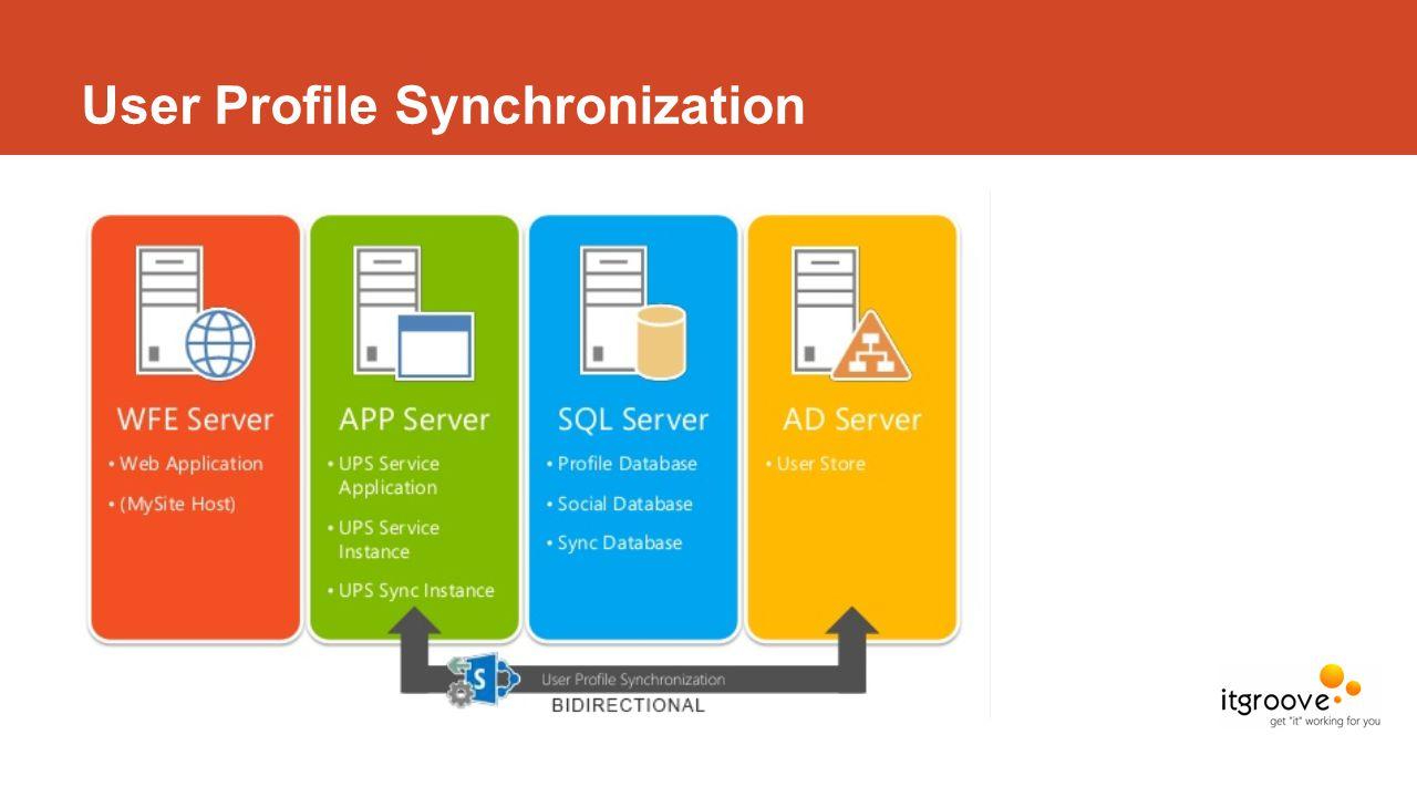 User Profile Synchronization