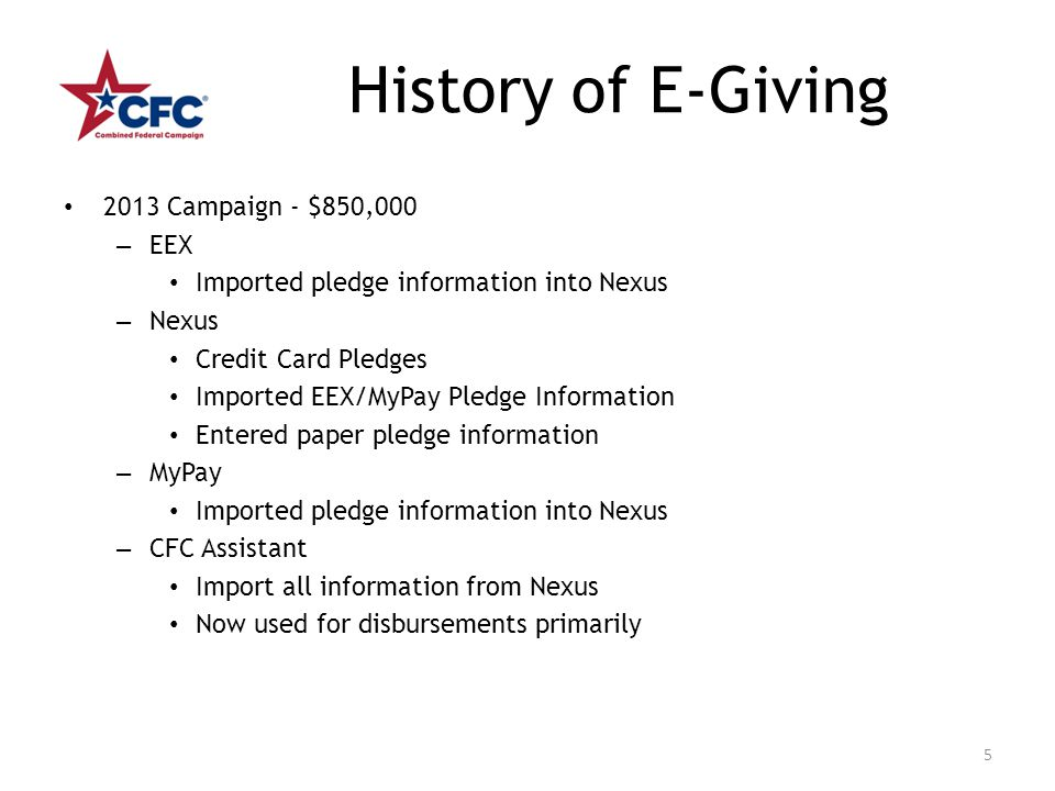 History of E-Giving 2013 Campaign - $850,000 – EEX Imported pledge information into Nexus – Nexus Credit Card Pledges Imported EEX/MyPay Pledge Information Entered paper pledge information – MyPay Imported pledge information into Nexus – CFC Assistant Import all information from Nexus Now used for disbursements primarily 5