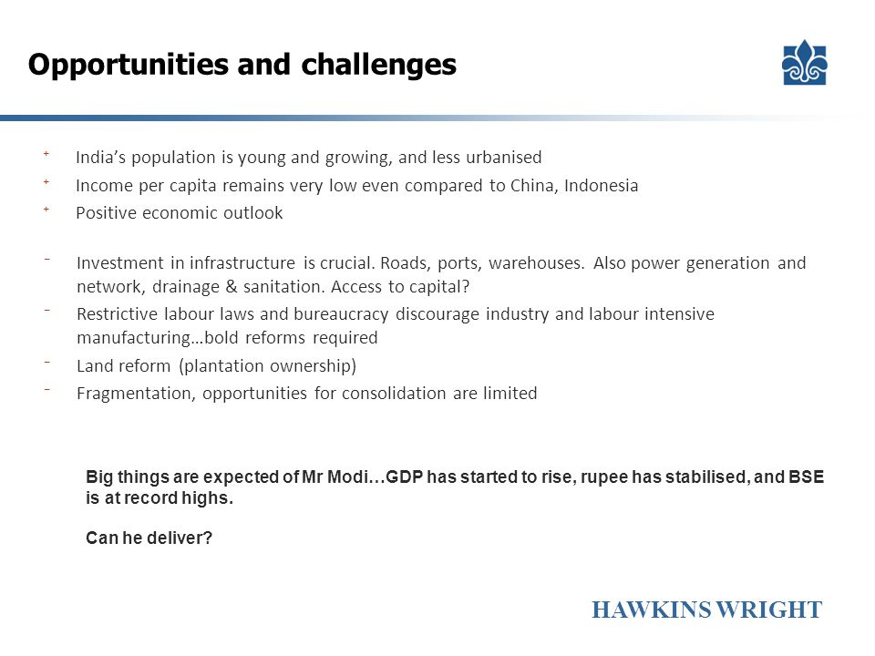 HAWKINS WRIGHT Opportunities and challenges ⁺ ⁺India's population is young and growing, and less urbanised ⁺ ⁺Income per capita remains very low even