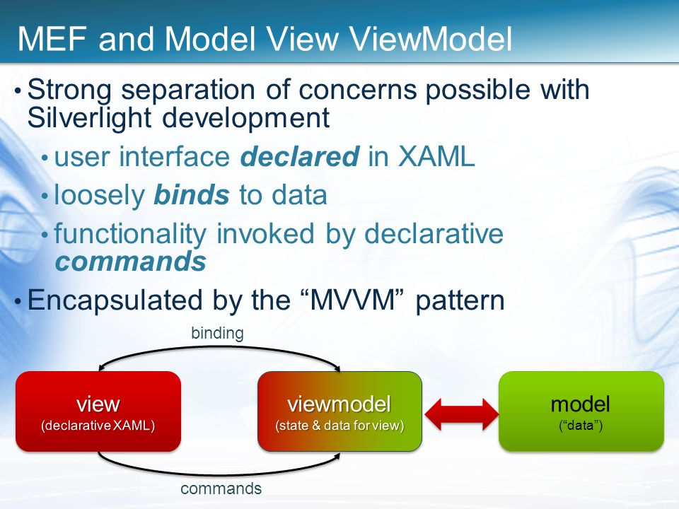MEF and Model View ViewModel Strong separation of concerns possible with Silverlight development user interface declared in XAML loosely binds to data functionality invoked by declarative commands Encapsulated by the MVVM pattern model ( data ) model ( data ) commands binding