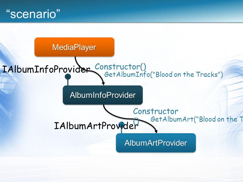 """scenario"" AlbumArtProviderAlbumArtProvider GetAlbumInfo(""Blood on the Tracks"") GetAlbumArt(""Blood on the Tracks"") Constructor()"