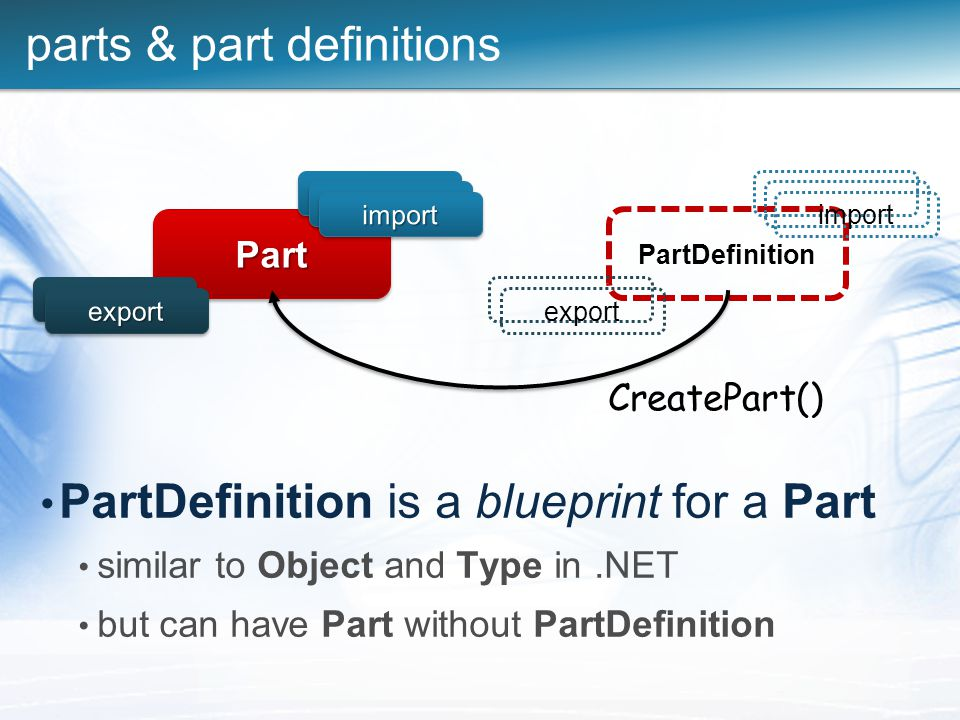 parts & part definitions PartDefinition is a blueprint for a Part similar to Object and Type in.NET but can have Part without PartDefinition PartDefinition export import